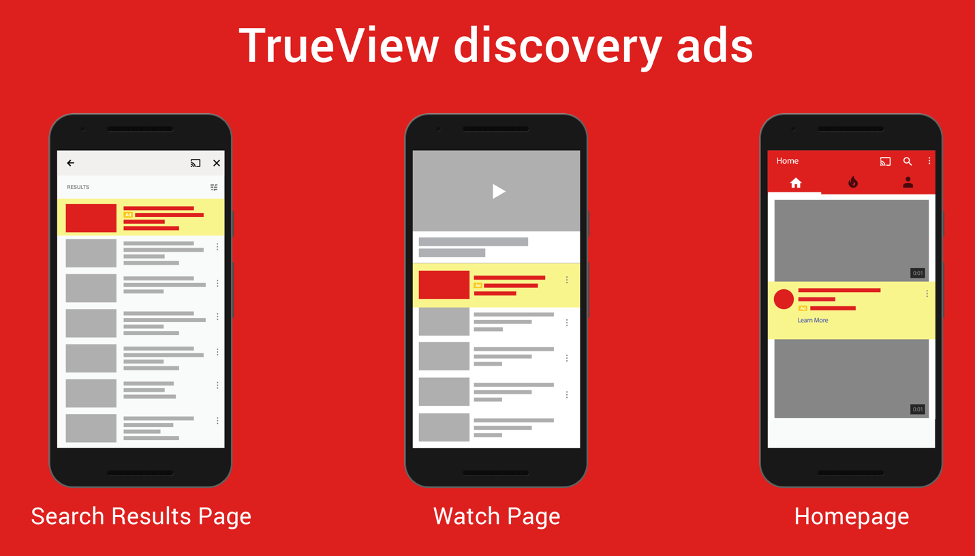 How to Set Up YouTube Discovery Ads?