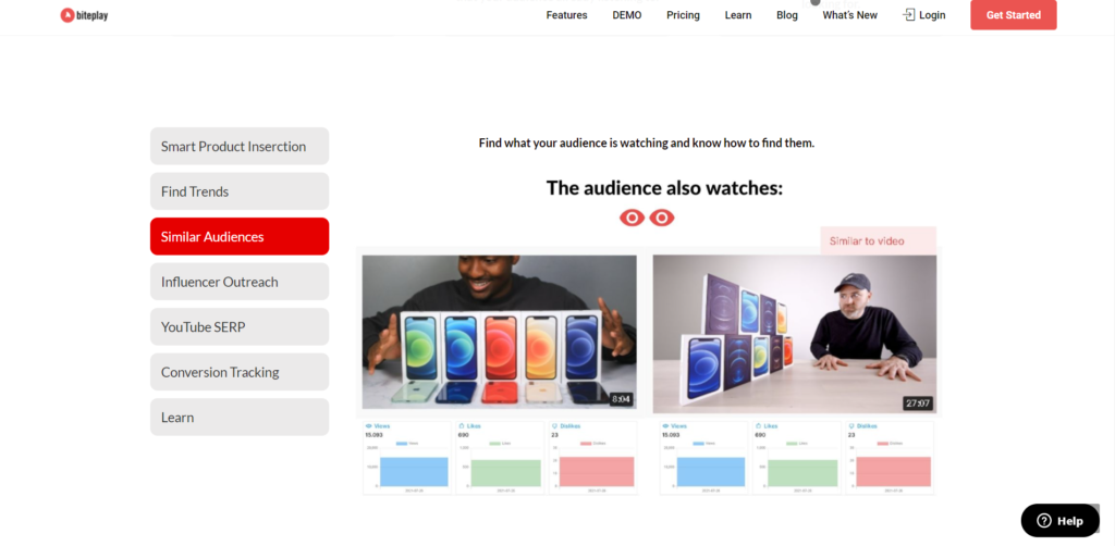 Biteplay tool for reaching real audience
